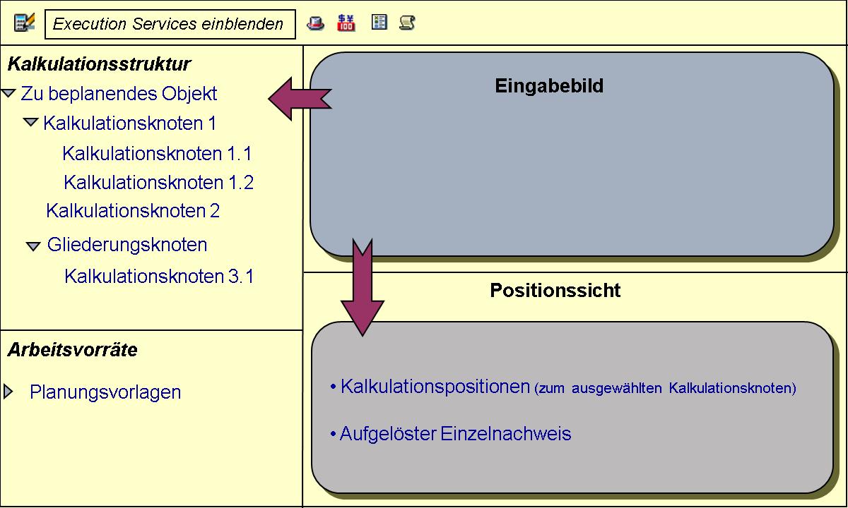 Tolle Hoshin Planungsvorlage Zeitgenössisch - Entry Level Resume ...