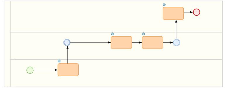 Schnittstellendiagramm - SAP Help Portal