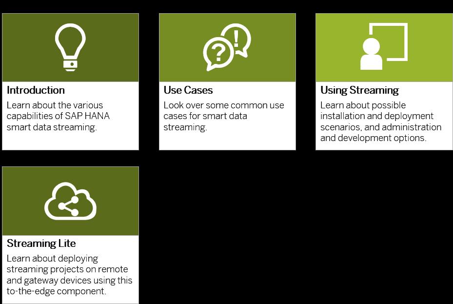 SAP HANA Smart Data Streaming: Master Guide - SAP Help Portal