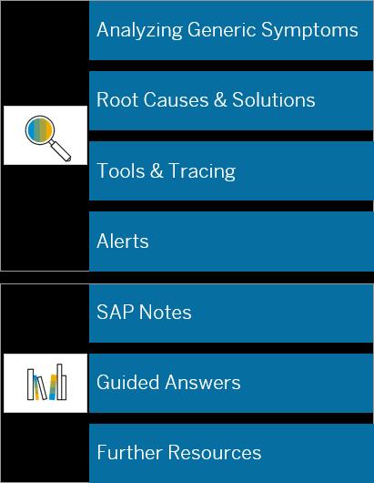 SAP HANA Troubleshooting and Performance Analysis Guide