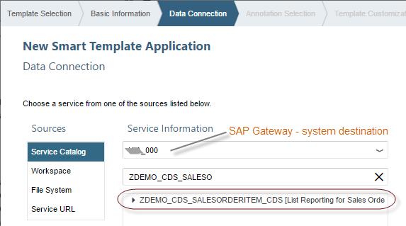 service catalog templates