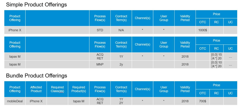 Release Notes 1805 - SAP Help Portal