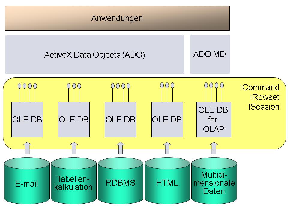 microsoft ole db provider for oracle インストール