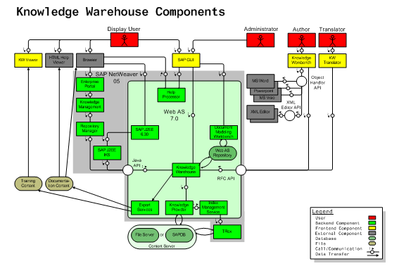 system landscape diagram wiring diagram data valsystem landscape diagram