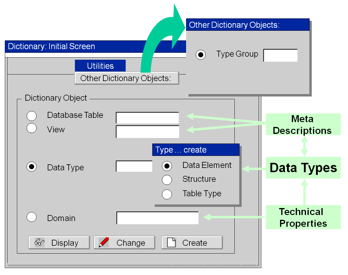 Data Types in ABAP Dictionary