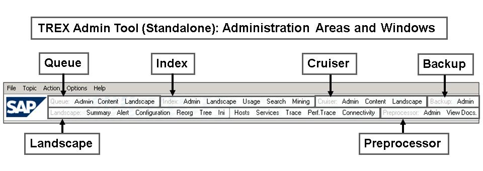TREX Admin Tool (Standalone)