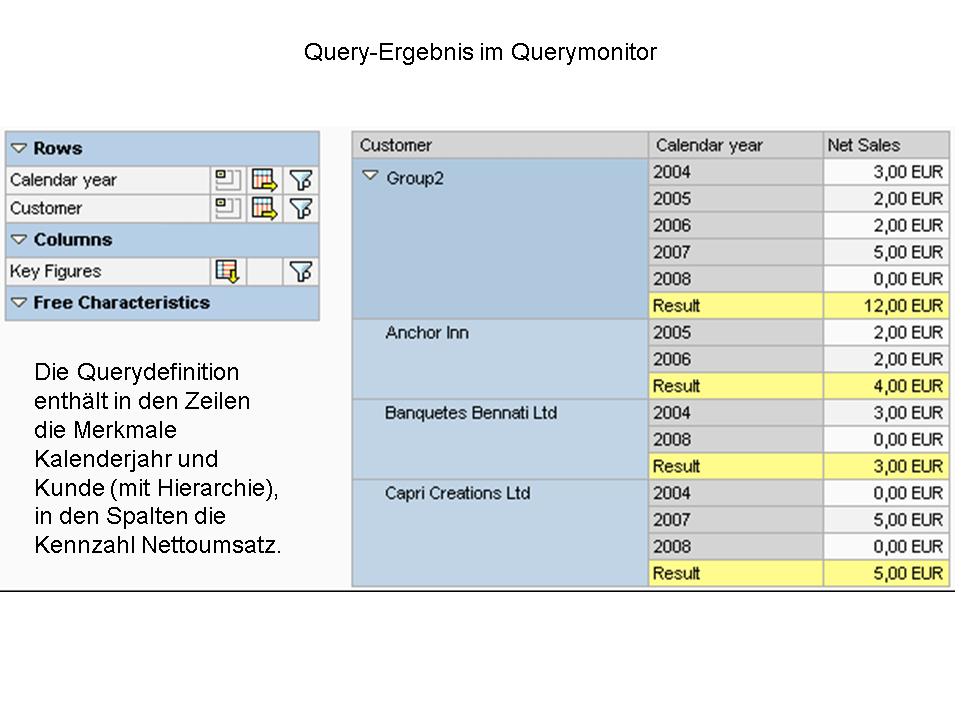 das ergebnis der easy query zu dieser query sieht anders aus weil die easy query die daten so aufbereitet dass sie von verschiedenen werkzeugen - Eur Beispiel