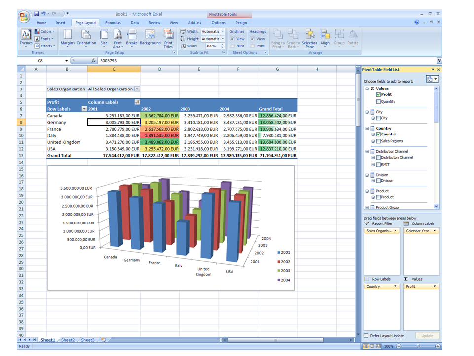 pivot tables excel 2007