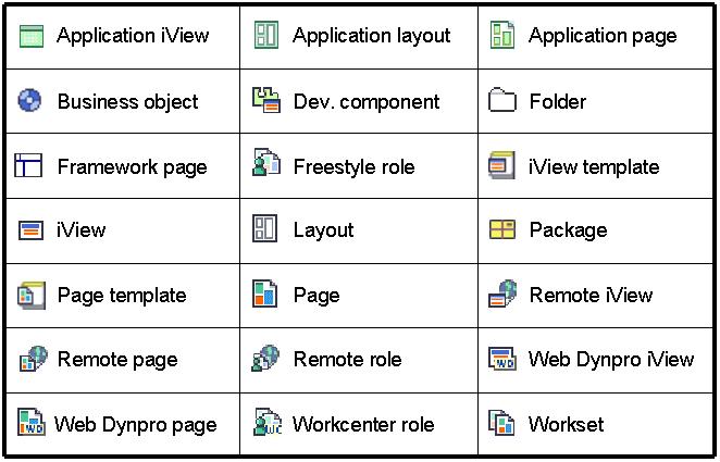 Sap Icons List Print Related Keywords & Suggestions - Sap
